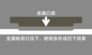 名片印刷方式:凸版压凹 (压凹工艺/凸版印刷/LetterPress)-【尚可名片】